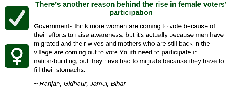 There's another reason behind the rise in female voters' participation  It's great that more women are coming to vote, but that's perhaps because men have migrated and their wives and mothers who are still back in the village are coming out to vote. Governments think that's because of their efforts to raise awareness among women, but that's not the case. Youth are the foundation of the nation and they need to participate in nation-building, but they have had to migrate because they have to fill their stomachs.  ~ Ranjan, Gidhaur, Jamui, Bihar